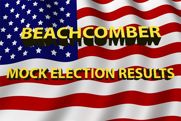 Beachcomber Mock Election Results are in; Democrats Win